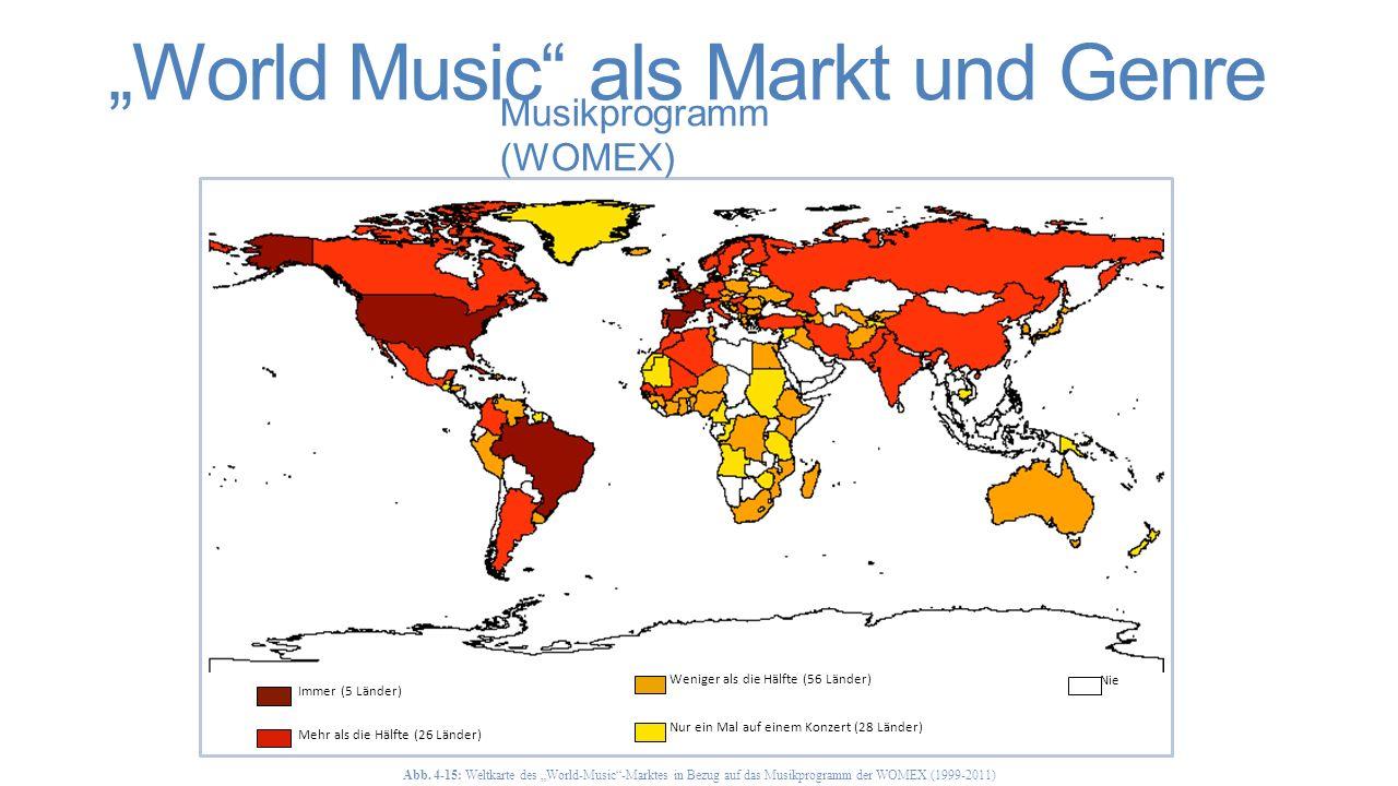 """""""World Music als Markt und Genre Konferenzen (WOMEX) Abb."""