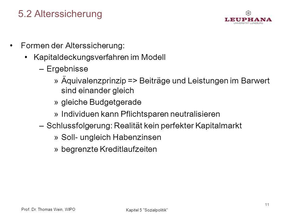 Prof. Dr. Thomas Wein, WIPO 11 Kapitel 5