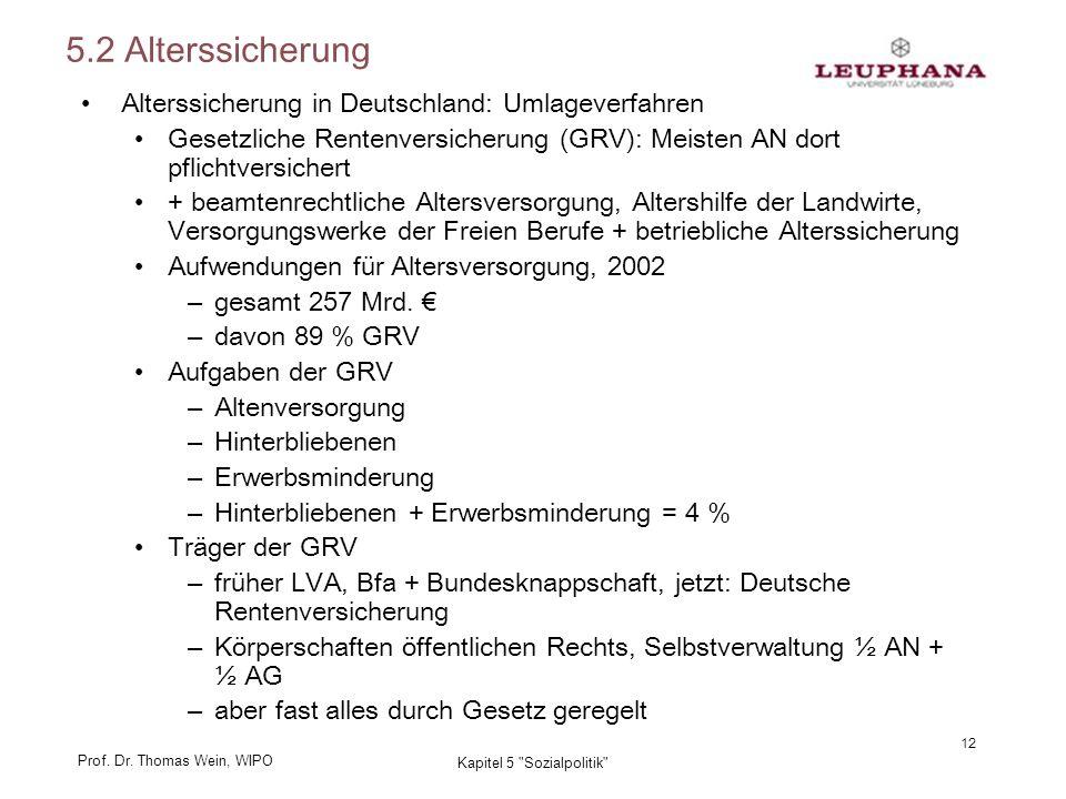 Prof. Dr. Thomas Wein, WIPO 12 Kapitel 5