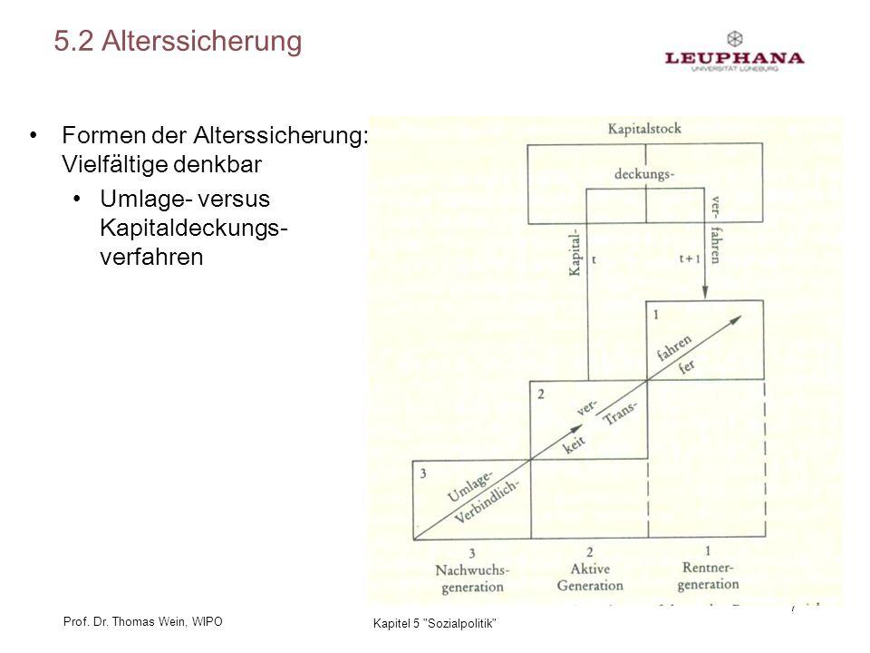 Prof. Dr. Thomas Wein, WIPO 7 Kapitel 5