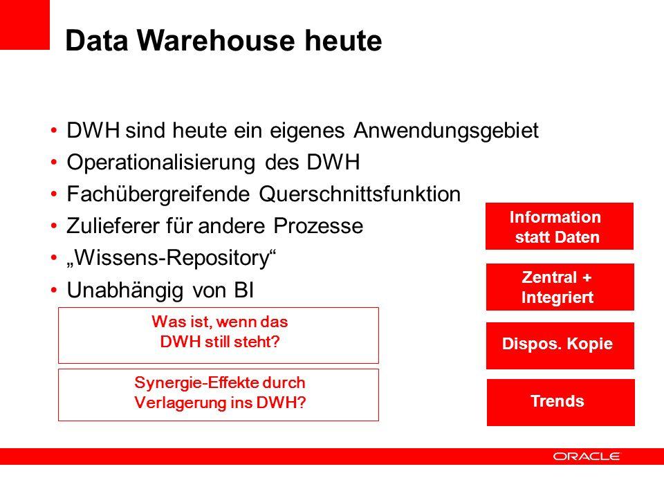 Data Warehouse heute DWH sind heute ein eigenes Anwendungsgebiet Operationalisierung des DWH Fachübergreifende Querschnittsfunktion Zulieferer für and