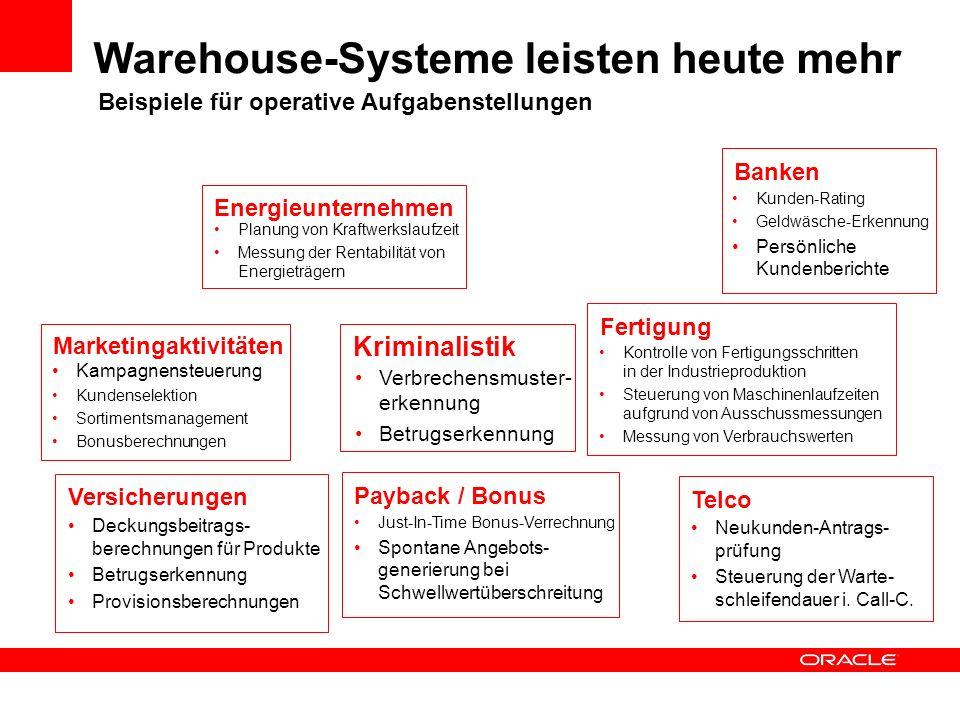 Warehouse-Systeme leisten heute mehr Kunden-Rating Geldwäsche-Erkennung Persönliche Kundenberichte Banken Verbrechensmuster- erkennung Betrugserkennun