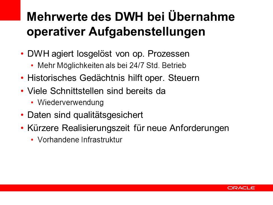 Mehrwerte des DWH bei Übernahme operativer Aufgabenstellungen DWH agiert losgelöst von op. Prozessen Mehr Möglichkeiten als bei 24/7 Std. Betrieb Hist