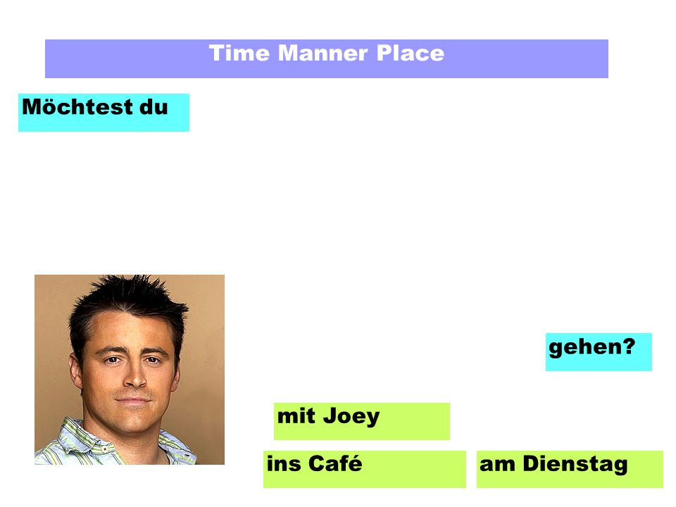 Time Manner Place Möchtest du am Dienstag mit Joey ins Café gehen?