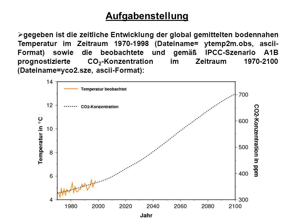 Aufgabenstellung  gegeben ist die zeitliche Entwicklung der global gemittelten bodennahen Temperatur im Zeitraum 1970-1998 (Dateiname= ytemp2m.obs, ascii- Format) sowie die beobachtete und gemäß IPCC-Szenario A1B prognostizierte CO 2 -Konzentration im Zeitraum 1970-2100 (Dateiname=yco2.sze, ascii-Format):