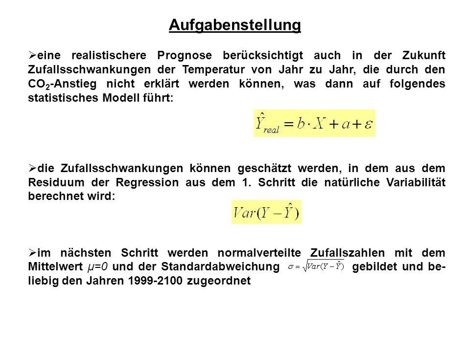  gleichverteilte Zufallszahlen zwischen 0 und 1 können mit der Funktion ran0.for ermittelt werden mit der Befehlszeile (in Fortran):  die Übertragung von gleichverteilten auf standardnormalverteilte Zufallszahlen erfordert die Kenntnis der Quantilfunktion der Normalverteilung, die jedoch analytisch nicht zu bilden ist  als Näherung ist z.B.