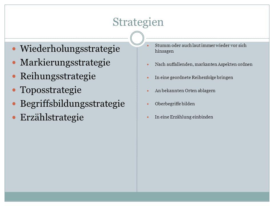 Strategien Wiederholungsstrategie Markierungsstrategie Reihungsstrategie Toposstrategie Begriffsbildungsstrategie Erzählstrategie Stumm oder auch laut