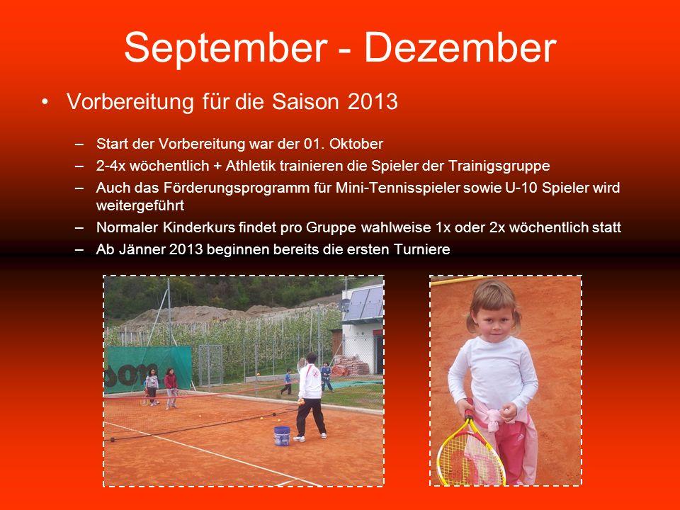 September - Dezember Vorbereitung für die Saison 2013 –Start der Vorbereitung war der 01.
