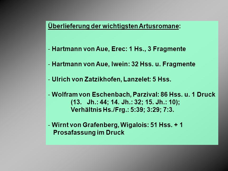 Überlieferung der wichtigsten Artusromane: - Hartmann von Aue, Erec: 1 Hs., 3 Fragmente - Hartmann von Aue, Iwein: 32 Hss.