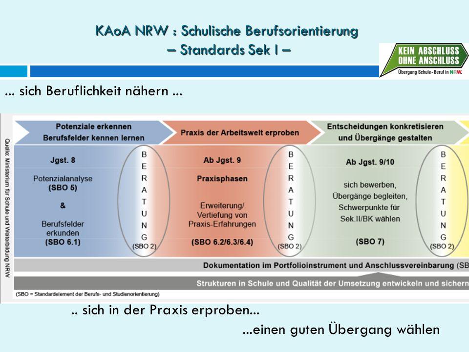 KAoA NRW : Schulische Berufsorientierung – Standards Sek I –... sich Beruflichkeit nähern..... sich in der Praxis erproben......einen guten Übergang w