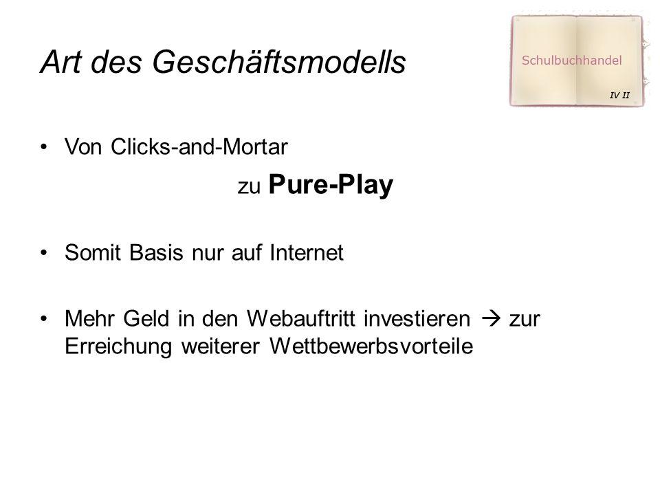 Art des Geschäftsmodells Von Clicks-and-Mortar zu Pure-Play Somit Basis nur auf Internet Mehr Geld in den Webauftritt investieren  zur Erreichung weiterer Wettbewerbsvorteile
