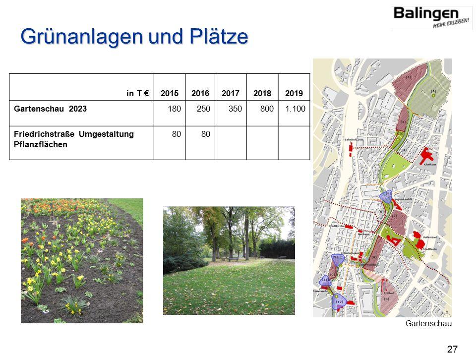 in T €20152016201720182019 Gartenschau 20231802503508001.100 Friedrichstraße Umgestaltung Pflanzflächen 80 27 Grünanlagen und Plätze Gartenschau