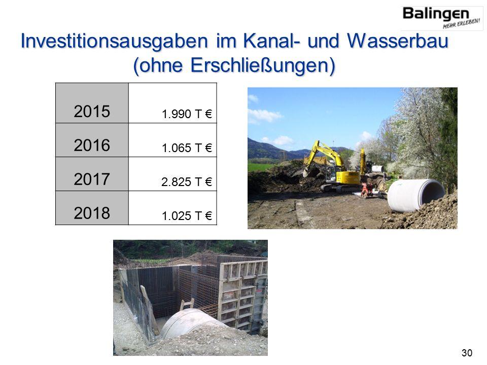 Investitionsausgabenim Kanal- und Wasserbau (ohne Erschließungen) Investitionsausgaben im Kanal- und Wasserbau (ohne Erschließungen) 2015 1.990 T € 2016 1.065 T € 2017 2.825 T € 2018 1.025 T € 30