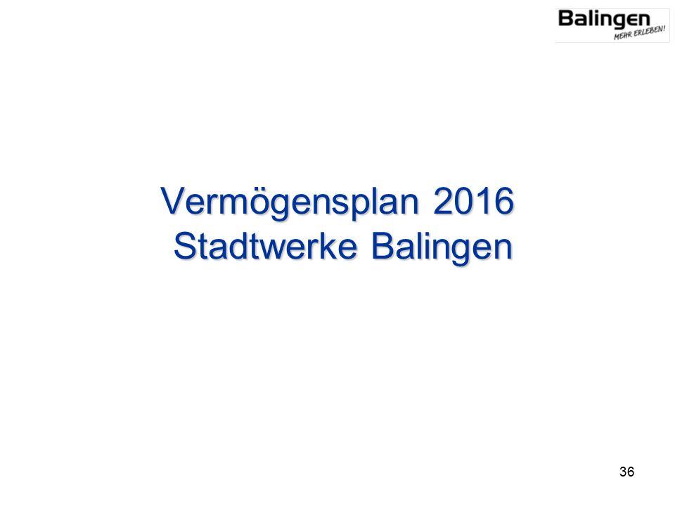 Vermögensplan 2016 Stadtwerke Balingen 36