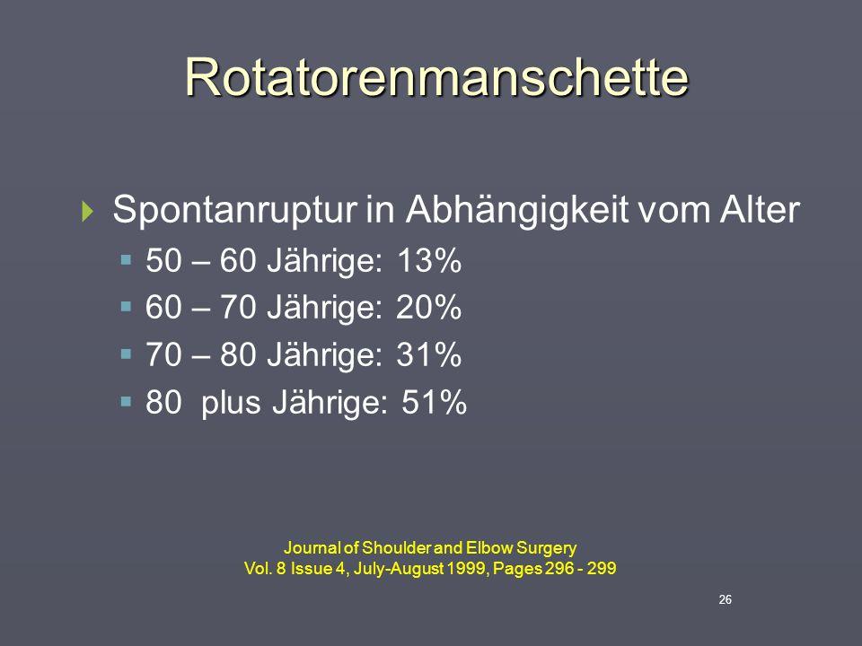  Spontanruptur in Abhängigkeit vom Alter  50 – 60 Jährige: 13%  60 – 70 Jährige: 20%  70 – 80 Jährige: 31%  80 plus Jährige: 51% 26 Journal of Sh