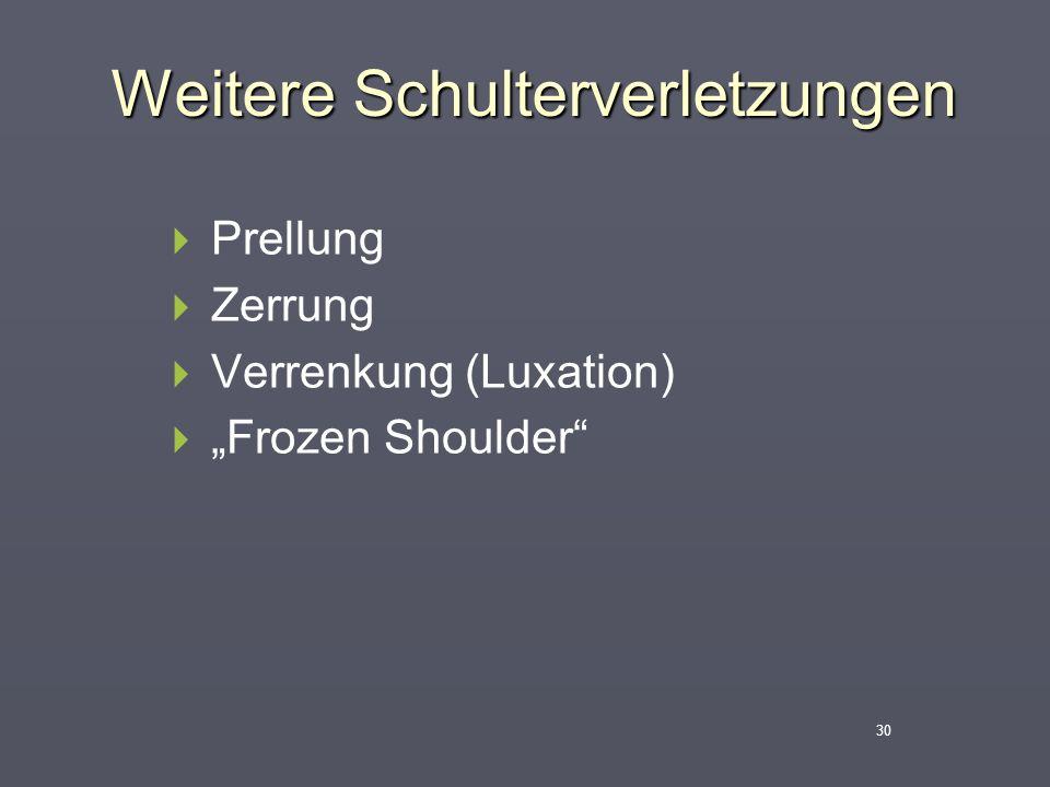 """Weitere Schulterverletzungen Weitere Schulterverletzungen 30  Prellung  Zerrung  Verrenkung (Luxation)  """"Frozen Shoulder"""""""