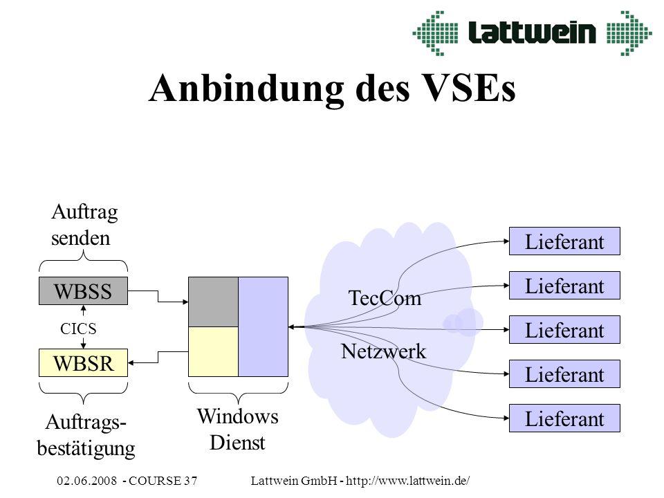 02.06.2008 - COURSE 37Lattwein GmbH - http://www.lattwein.de/ Anbindung des VSEs WBSS WBSR Lieferant TecCom Netzwerk Windows Dienst Auftrag senden Auftrags- bestätigung CICS