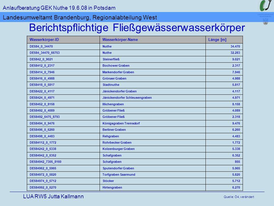Berichtspflichtige Fließgewässerwasserkörper Anlaufberatung GEK Nuthe 19.6.08 in Potsdam LUA RW5 Jutta Kallmann Landesumweltamt Brandenburg, Regionala