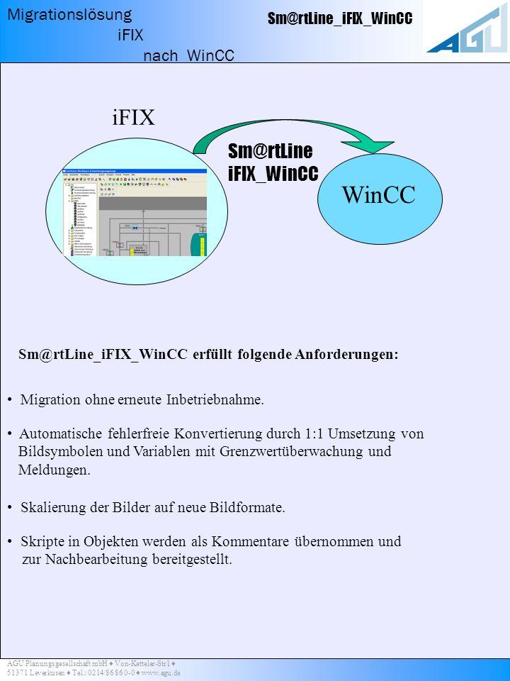 11. April 2001 Sm@rtLine_iFIX_WinCC Migrationslösung iFIX nach WinCC AGU Planungsgesellschaft mbH ♦ Von-Ketteler-Str1 ♦ 51371 Leverkusen ♦ Tel.: 0214/