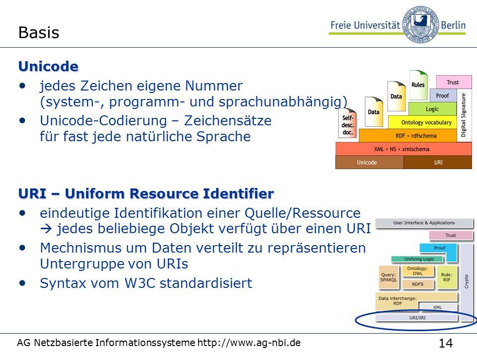 14 BasisUnicode jedes Zeichen eigene Nummer (system-, programm- und sprachunabhängig) Unicode-Codierung – Zeichensätze für fast jede natürliche Sprache URI – Uniform Resource Identifier eindeutige Identifikation einer Quelle/Ressource  jedes beliebiege Objekt verfügt über einen URI Mechnismus um Daten verteilt zu repräsentieren Untergruppe von URIs Syntax vom W3C standardisiert AG Netzbasierte Informationssysteme http://www.ag-nbi.de