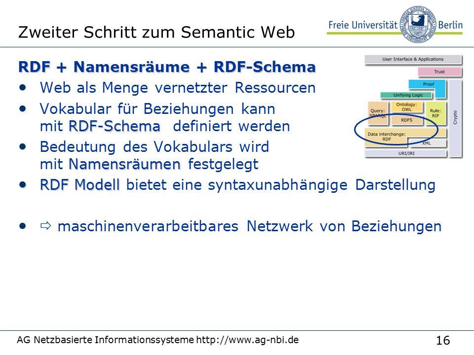 16 Zweiter Schritt zum Semantic Web RDF + Namensräume + RDF-Schema Web als Menge vernetzter Ressourcen RDF-Schema Vokabular für Beziehungen kann mit RDF-Schema definiert werden Namensräumen Bedeutung des Vokabulars wird mit Namensräumen festgelegt RDF Modell RDF Modell bietet eine syntaxunabhängige Darstellung  maschinenverarbeitbares Netzwerk von Beziehungen AG Netzbasierte Informationssysteme http://www.ag-nbi.de