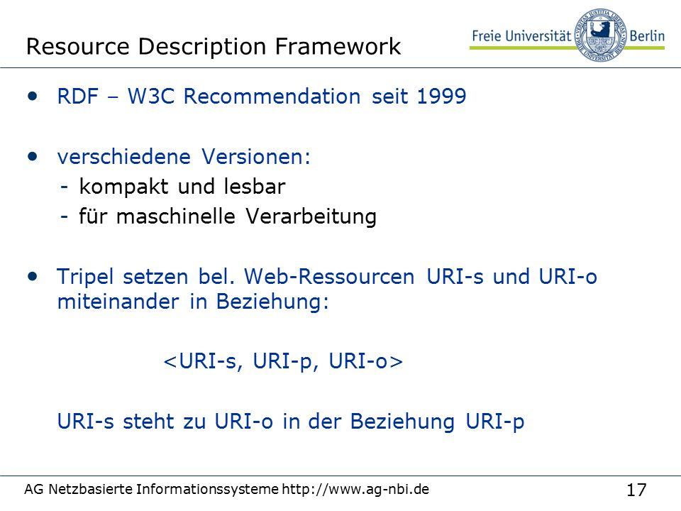 17 Resource Description Framework RDF – W3C Recommendation seit 1999 verschiedene Versionen: -kompakt und lesbar -für maschinelle Verarbeitung Tripel