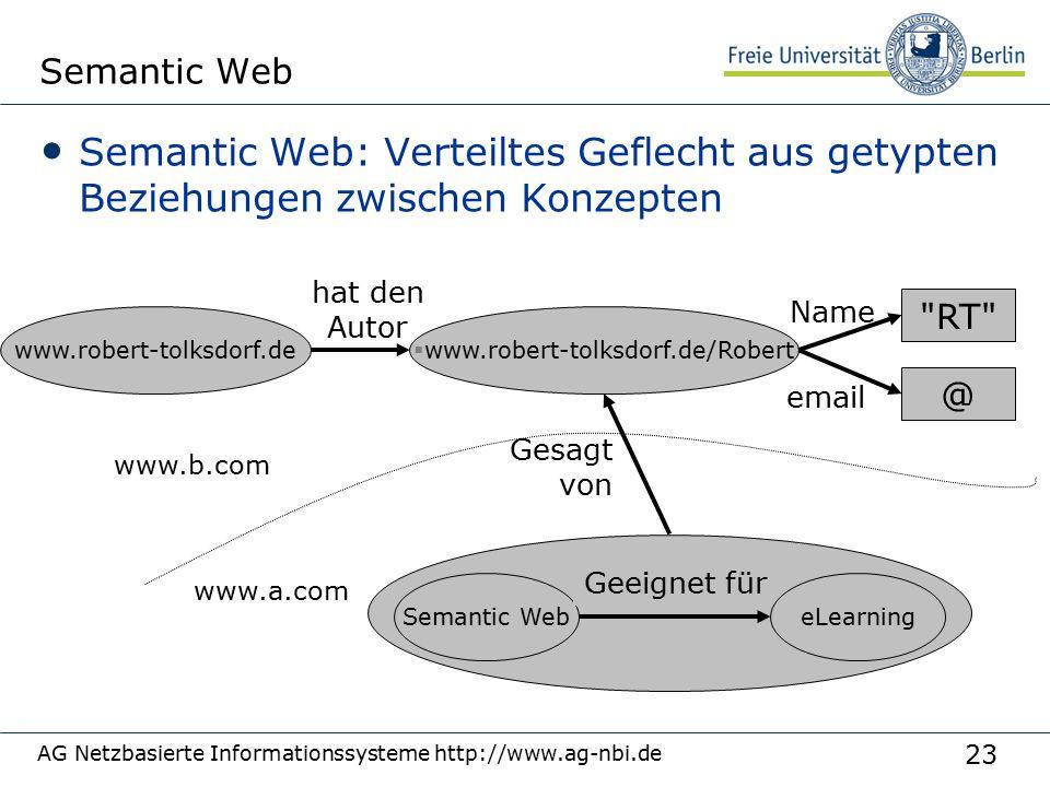 23 AG Netzbasierte Informationssysteme http://www.ag-nbi.de Semantic Web Semantic Web: Verteiltes Geflecht aus getypten Beziehungen zwischen Konzepten www.robert-tolksdorf.de hat den Autor  www.robert-tolksdorf.de/Robert @ RT Name email Semantic Web Geeignet für eLearning Gesagt von www.a.com www.b.com