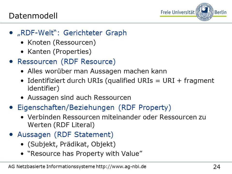 """24 AG Netzbasierte Informationssysteme http://www.ag-nbi.de Datenmodell """"RDF-Welt : Gerichteter Graph Knoten (Ressourcen) Kanten (Properties) Ressourcen (RDF Resource) Alles worüber man Aussagen machen kann Identifiziert durch URIs (qualified URIs = URI + fragment identifier) Aussagen sind auch Ressourcen Eigenschaften/Beziehungen (RDF Property) Verbinden Ressourcen miteinander oder Ressourcen zu Werten (RDF Literal) Aussagen (RDF Statement) (Subjekt, Prädikat, Objekt) Resource has Property with Value"""