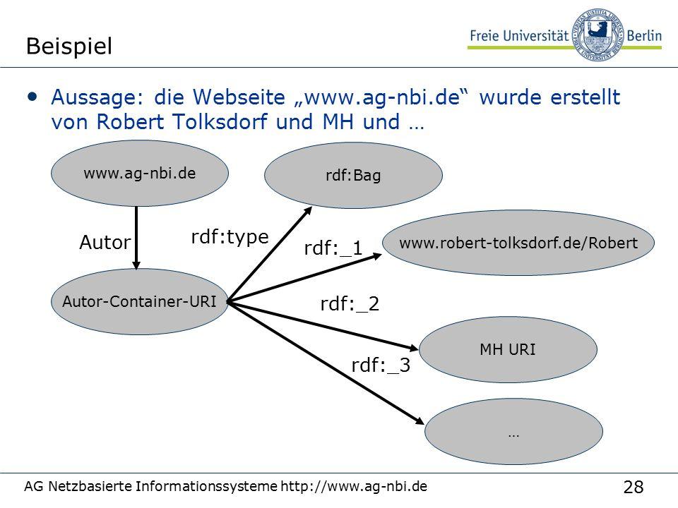 """28 AG Netzbasierte Informationssysteme http://www.ag-nbi.de Beispiel Aussage: die Webseite """"www.ag-nbi.de wurde erstellt von Robert Tolksdorf und MH und … www.ag-nbi.de Autor-Container-URI Autor rdf:Bag MH URI www.robert-tolksdorf.de/Robert … rdf:type rdf:_1 rdf:_2 rdf:_3"""