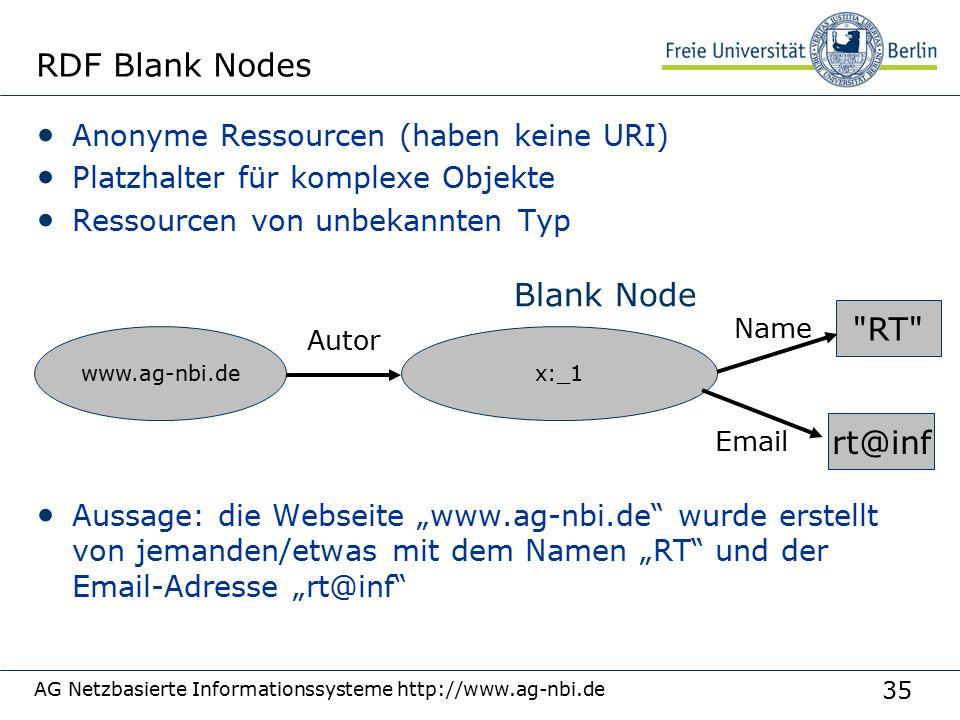 """35 AG Netzbasierte Informationssysteme http://www.ag-nbi.de RDF Blank Nodes Anonyme Ressourcen (haben keine URI) Platzhalter für komplexe Objekte Ressourcen von unbekannten Typ Aussage: die Webseite """"www.ag-nbi.de wurde erstellt von jemanden/etwas mit dem Namen """"RT und der Email-Adresse """"rt@inf www.ag-nbi.dex:_1 rt@inf RT Name Email Autor Blank Node"""