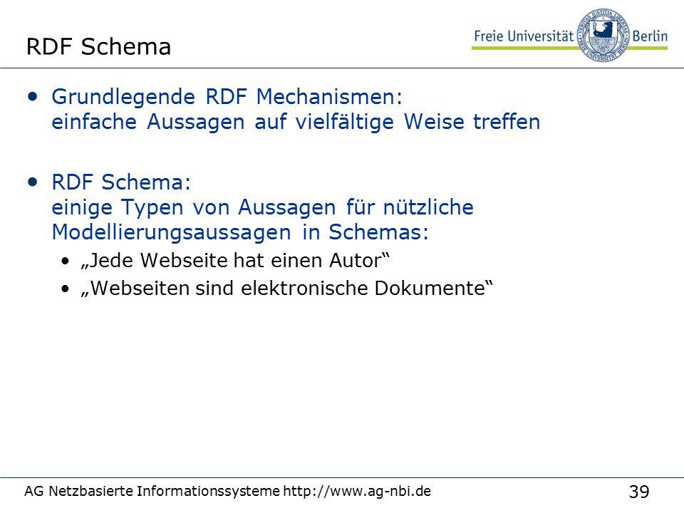 """39 AG Netzbasierte Informationssysteme http://www.ag-nbi.de RDF Schema Grundlegende RDF Mechanismen: einfache Aussagen auf vielfältige Weise treffen RDF Schema: einige Typen von Aussagen für nützliche Modellierungsaussagen in Schemas: """"Jede Webseite hat einen Autor """"Webseiten sind elektronische Dokumente"""