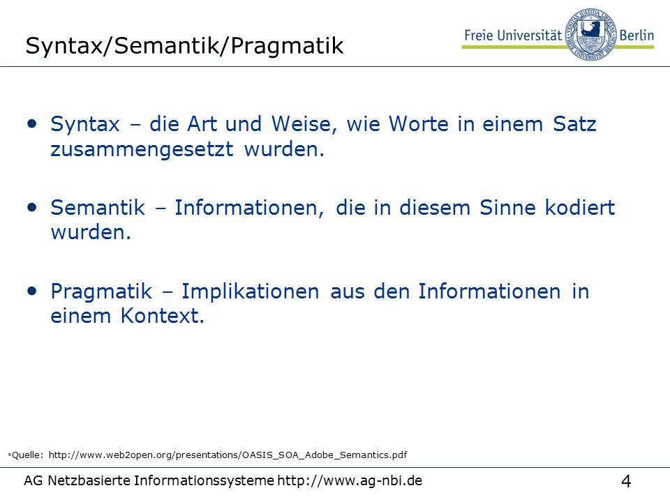 15 Erster Schritt zum Semantic Web XML + Namensräume + XML-Schema Daten hierarchisch strukturierte, medienneutrale Daten XML-Schema Vokabular kann mit XML-Schema definiert werden Namensräumen Bedeutung des Vokabulars mit Namensräumen festgelegt XLink XML-Daten können mit XLink verlinkt werden: Links können Namen, aber keinen Namensraum haben  maschinenverarbeitbare verlinkte Daten, Links jedoch nicht maschinenverarbeitbar AG Netzbasierte Informationssysteme http://www.ag-nbi.de