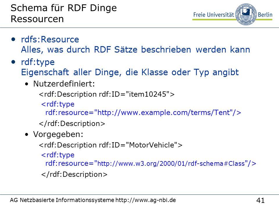 41 AG Netzbasierte Informationssysteme http://www.ag-nbi.de Schema für RDF Dinge Ressourcen rdfs:Resource Alles, was durch RDF Sätze beschrieben werden kann rdf:type Eigenschaft aller Dinge, die Klasse oder Typ angibt Nutzerdefiniert: Vorgegeben: