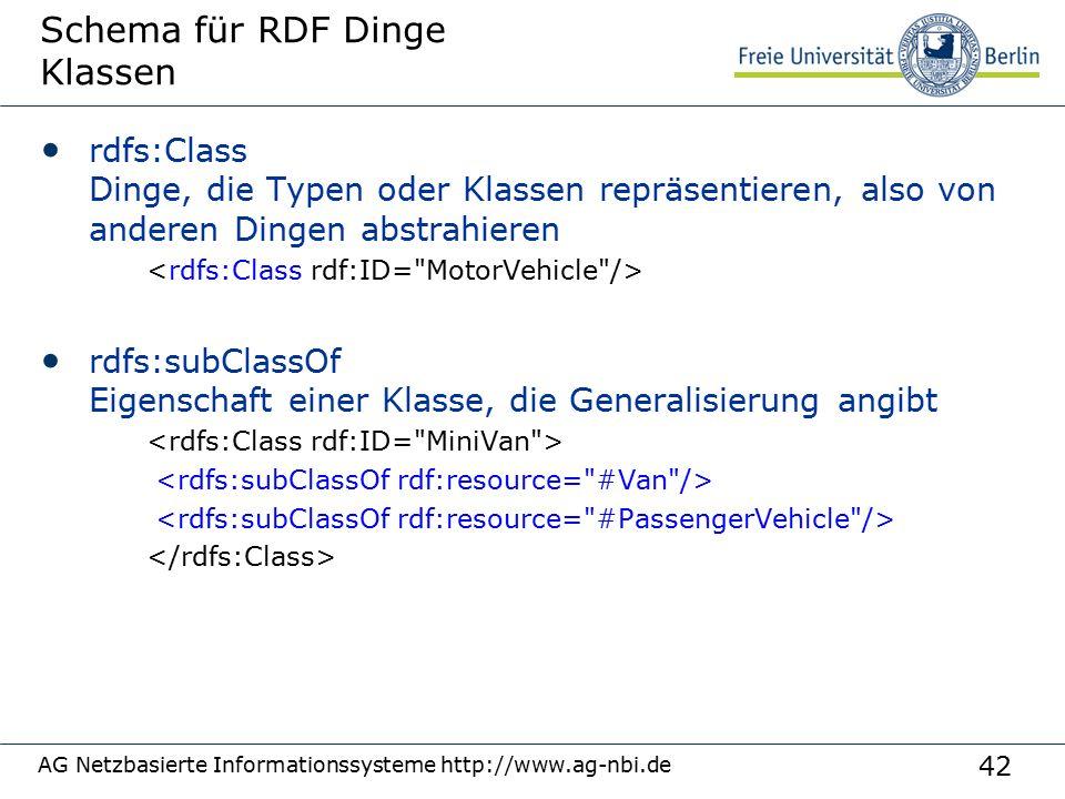 42 AG Netzbasierte Informationssysteme http://www.ag-nbi.de Schema für RDF Dinge Klassen rdfs:Class Dinge, die Typen oder Klassen repräsentieren, also von anderen Dingen abstrahieren rdfs:subClassOf Eigenschaft einer Klasse, die Generalisierung angibt