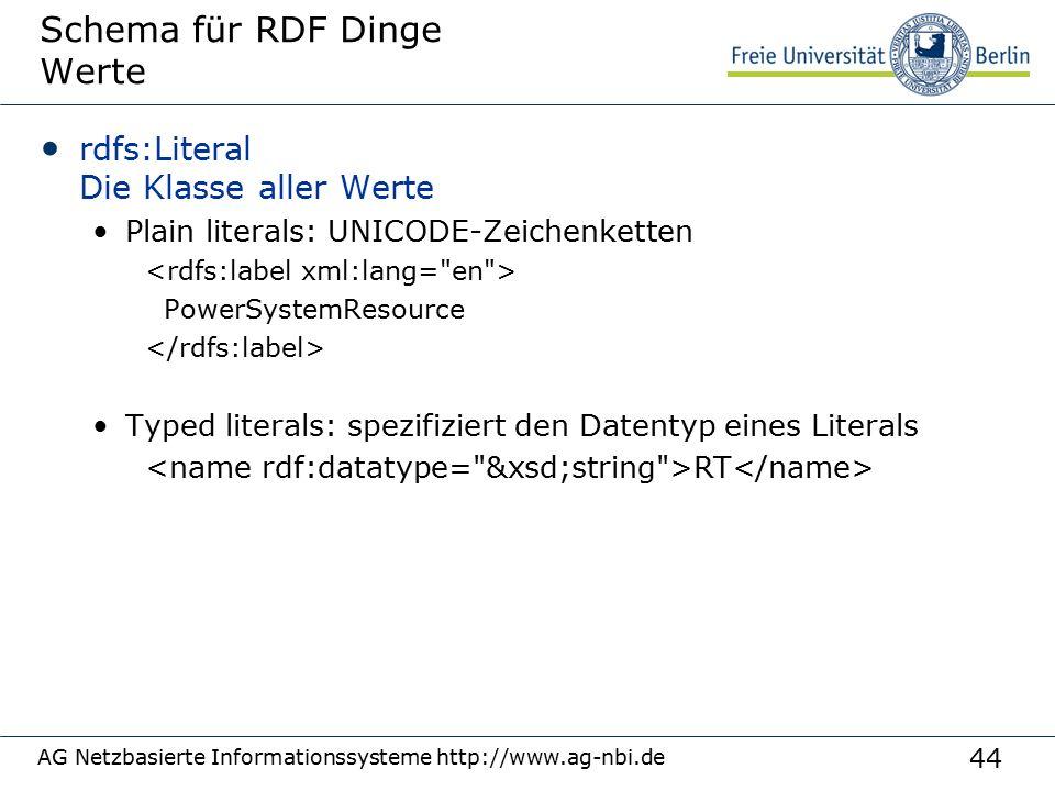 44 AG Netzbasierte Informationssysteme http://www.ag-nbi.de Schema für RDF Dinge Werte rdfs:Literal Die Klasse aller Werte Plain literals: UNICODE-Zeichenketten PowerSystemResource Typed literals: spezifiziert den Datentyp eines Literals RT