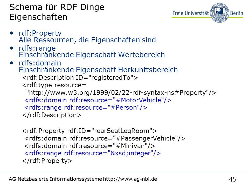45 AG Netzbasierte Informationssysteme http://www.ag-nbi.de Schema für RDF Dinge Eigenschaften rdf:Property Alle Ressourcen, die Eigenschaften sind rdfs:range Einschränkende Eigenschaft Wertebereich rdfs:domain Einschränkende Eigenschaft Herkunftsbereich <rdf:type resource= http://www.w3.org/1999/02/22-rdf-syntax-ns#Property />