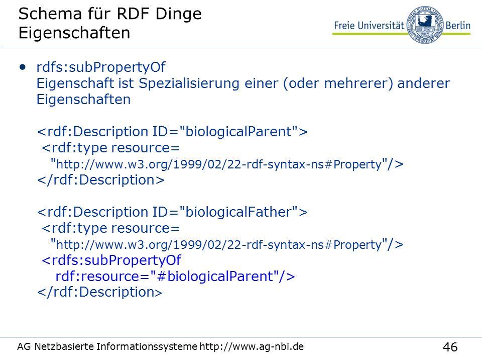 46 AG Netzbasierte Informationssysteme http://www.ag-nbi.de Schema für RDF Dinge Eigenschaften rdfs:subPropertyOf Eigenschaft ist Spezialisierung einer (oder mehrerer) anderer Eigenschaften