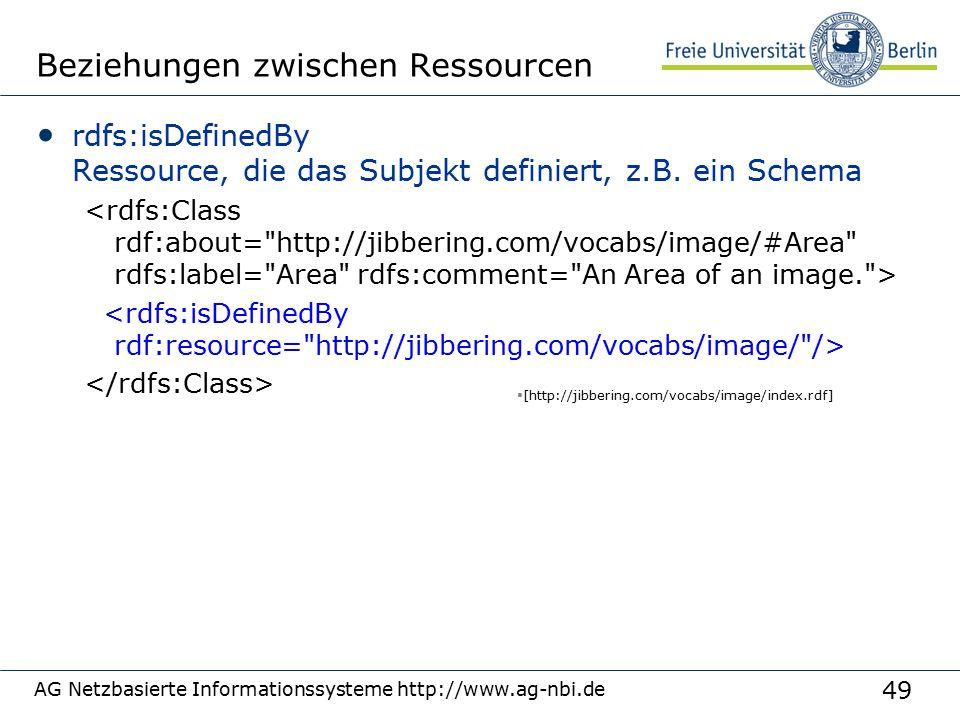 49 AG Netzbasierte Informationssysteme http://www.ag-nbi.de Beziehungen zwischen Ressourcen rdfs:isDefinedBy Ressource, die das Subjekt definiert, z.B.
