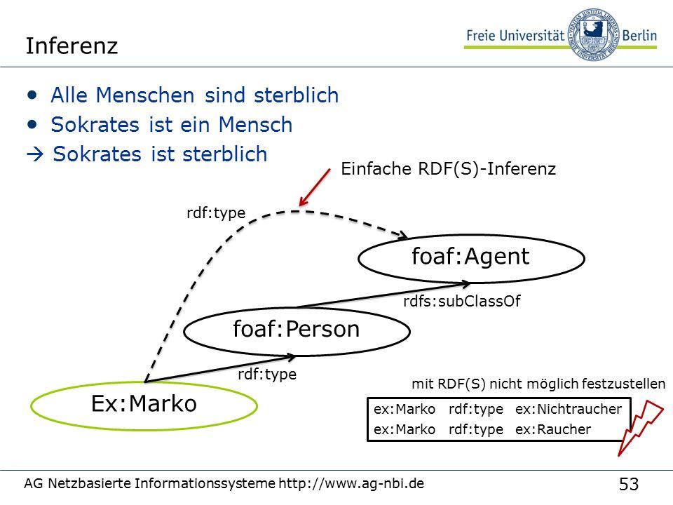 53 Inferenz Alle Menschen sind sterblich Sokrates ist ein Mensch  Sokrates ist sterblich AG Netzbasierte Informationssysteme http://www.ag-nbi.de foaf:Agent foaf:Person Ex:Marko rdfs:subClassOf rdf:type Einfache RDF(S)-Inferenz ex:Marko rdf:type ex:Nichtraucher ex:Marko rdf:type ex:Raucher mit RDF(S) nicht möglich festzustellen