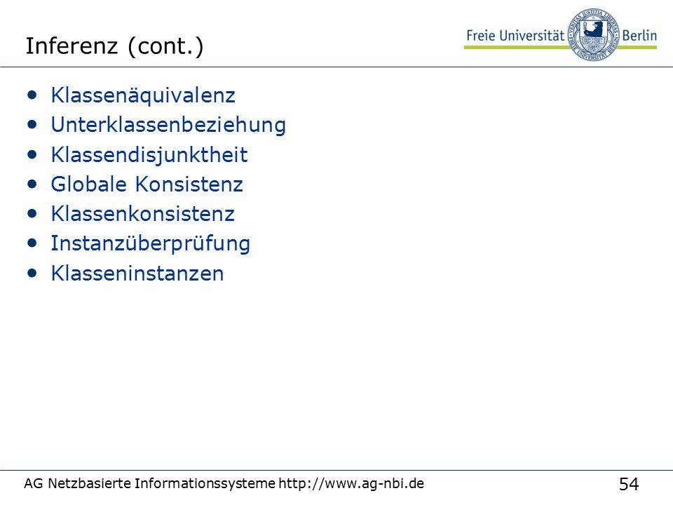 54 Inferenz (cont.) Klassenäquivalenz Unterklassenbeziehung Klassendisjunktheit Globale Konsistenz Klassenkonsistenz Instanzüberprüfung Klasseninstanzen AG Netzbasierte Informationssysteme http://www.ag-nbi.de