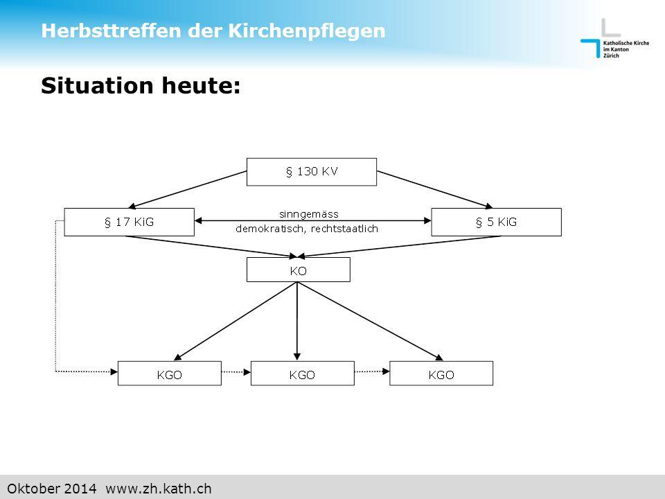 Oktober 2014 www.zh.kath.ch Kirchgemeindereglement  Füllt den Ermessensspielraum, den die Begriffe rechtsstaatlich und demokratisch in § 5 Abs.