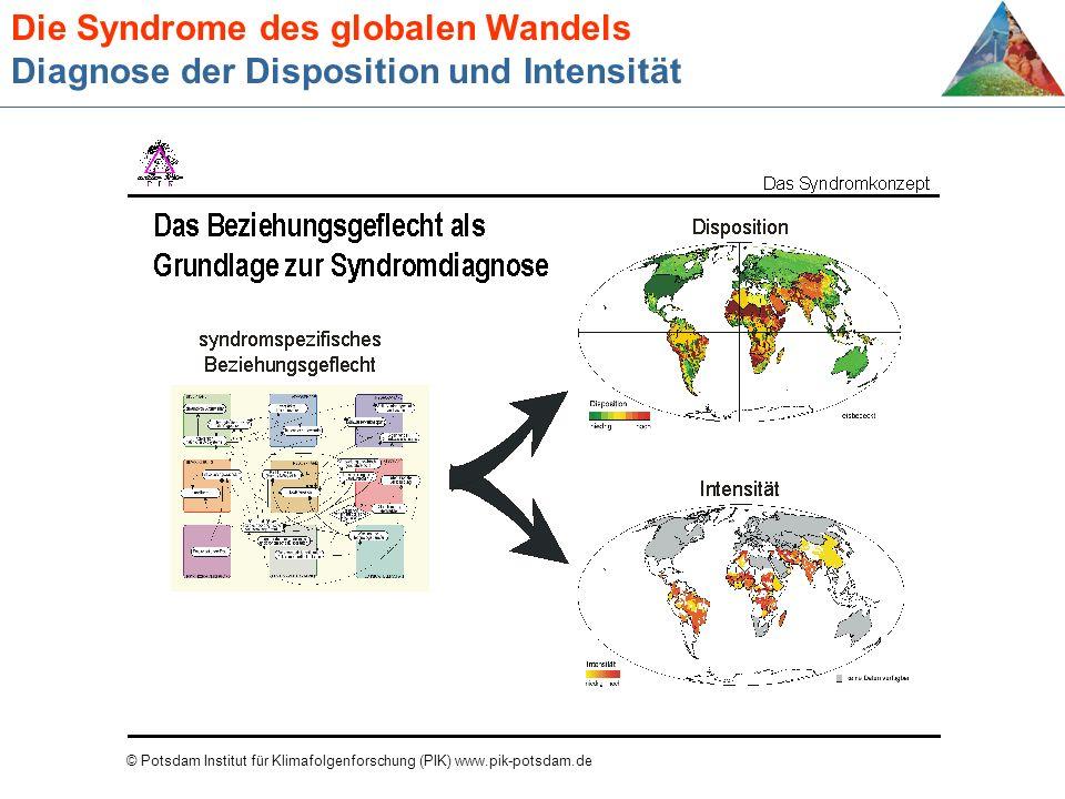 Die Syndrome des globalen Wandels Diagnose der Disposition und Intensität © Potsdam Institut für Klimafolgenforschung (PIK) www.pik-potsdam.de