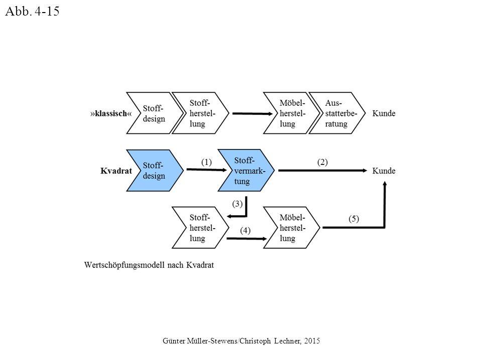 Günter Müller-Stewens/Christoph Lechner, 2015 Abb. 4-15