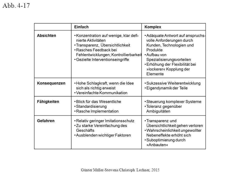 Günter Müller-Stewens/Christoph Lechner, 2015 Abb. 4-17