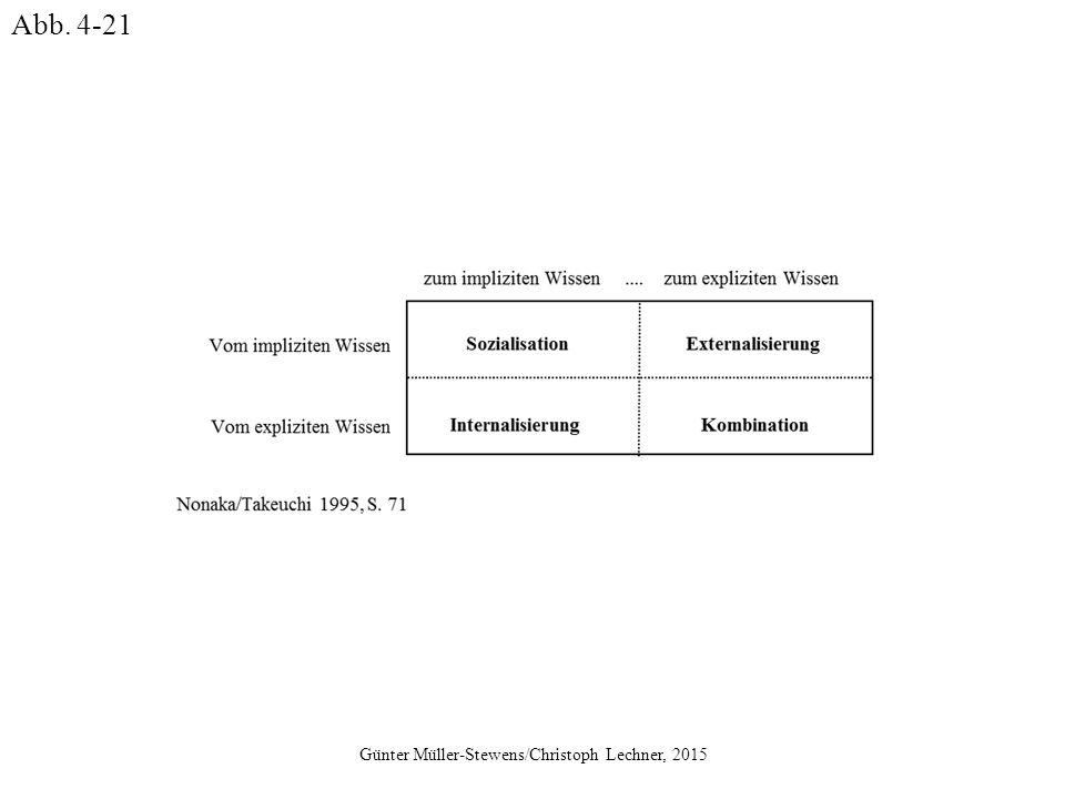 Günter Müller-Stewens/Christoph Lechner, 2015 Abb. 4-21