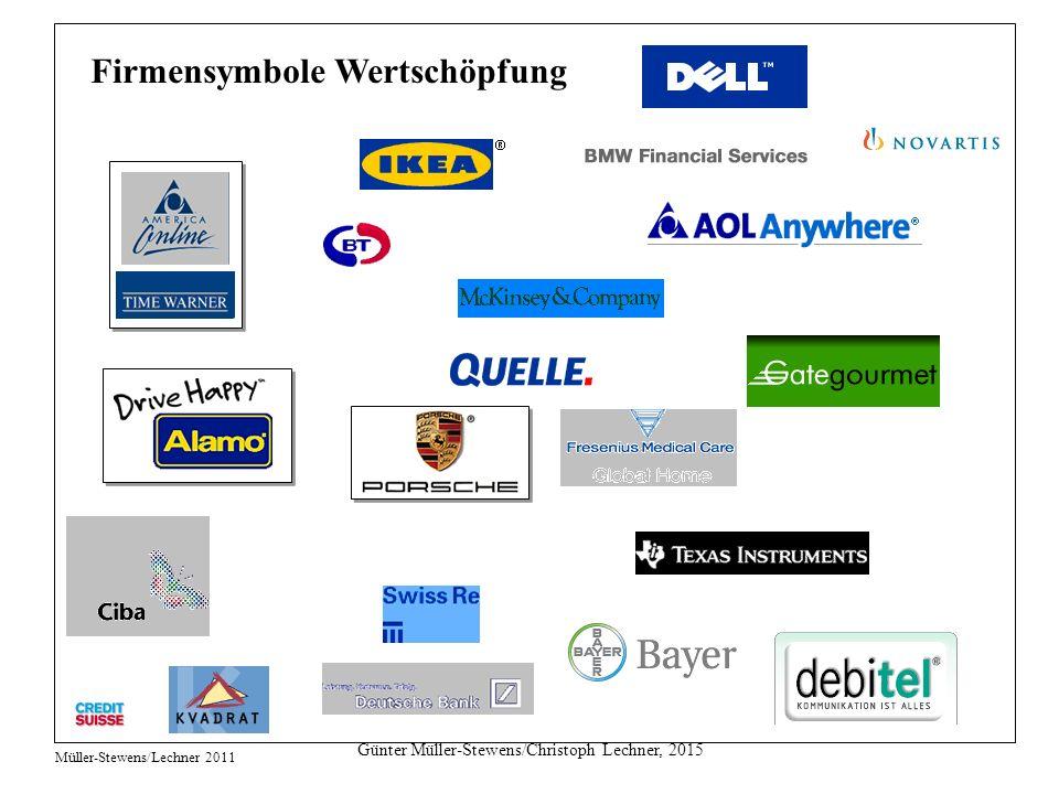 Firmensymbole Wertschöpfung Müller-Stewens/Lechner 2011 Günter Müller-Stewens/Christoph Lechner, 2015