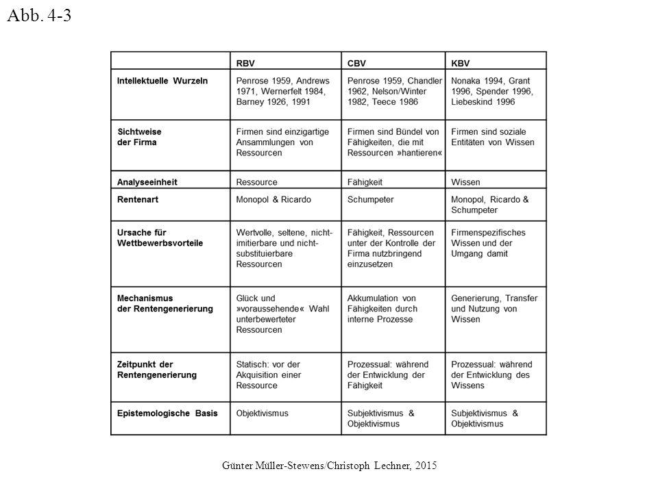 Günter Müller-Stewens/Christoph Lechner, 2015 Abb. 4-14