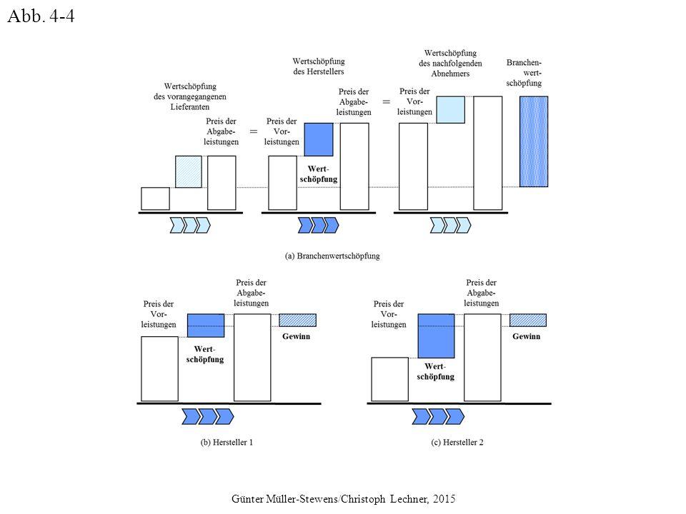 Arten der Wertschöpfung Verständnis Volkswirtschaftliche Wertschöpfung Wertschöpfung als Differenz zwischen Output und Input als Nutzen bzw.