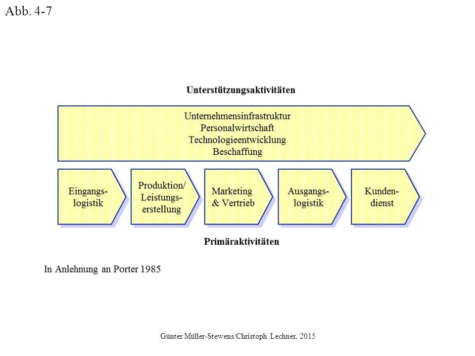 Günter Müller-Stewens/Christoph Lechner, 2015 Abb. 4-7