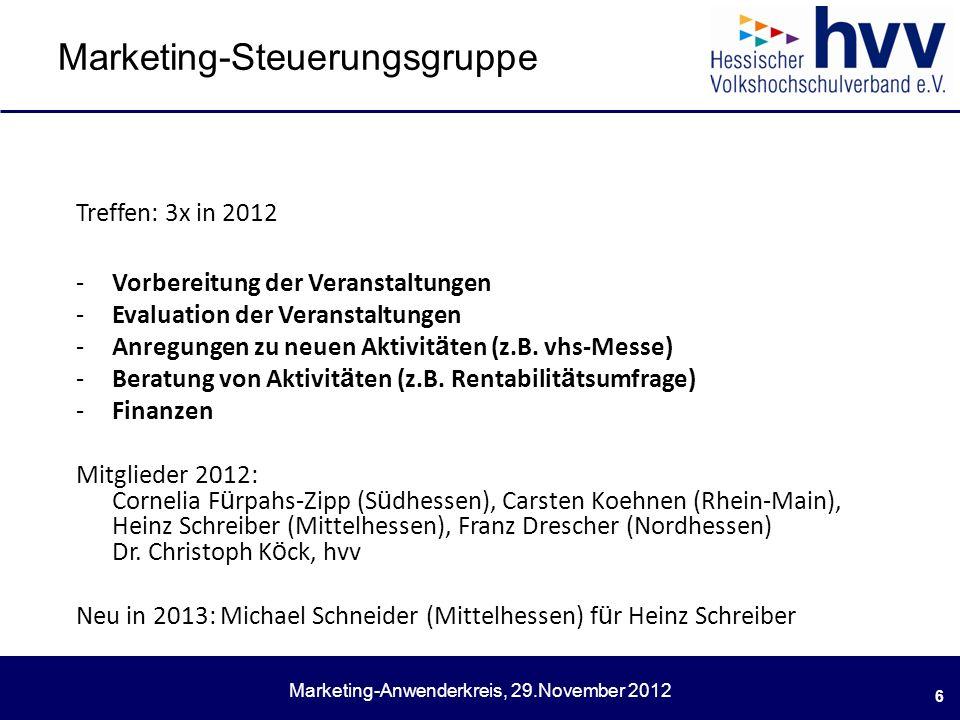 Marketing-Anwenderkreis, 29.November 2012 Marketing-Steuerungsgruppe 6 Treffen: 3x in 2012 -Vorbereitung der Veranstaltungen -Evaluation der Veranstaltungen -Anregungen zu neuen Aktivit ä ten (z.B.